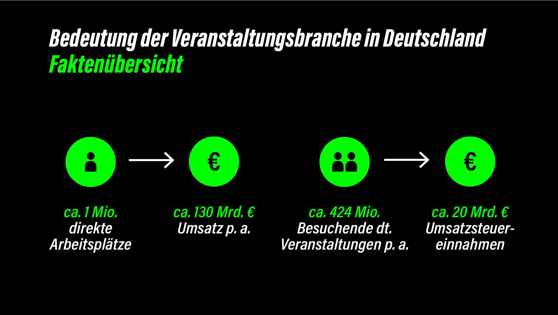 VW_Faktenübersicht