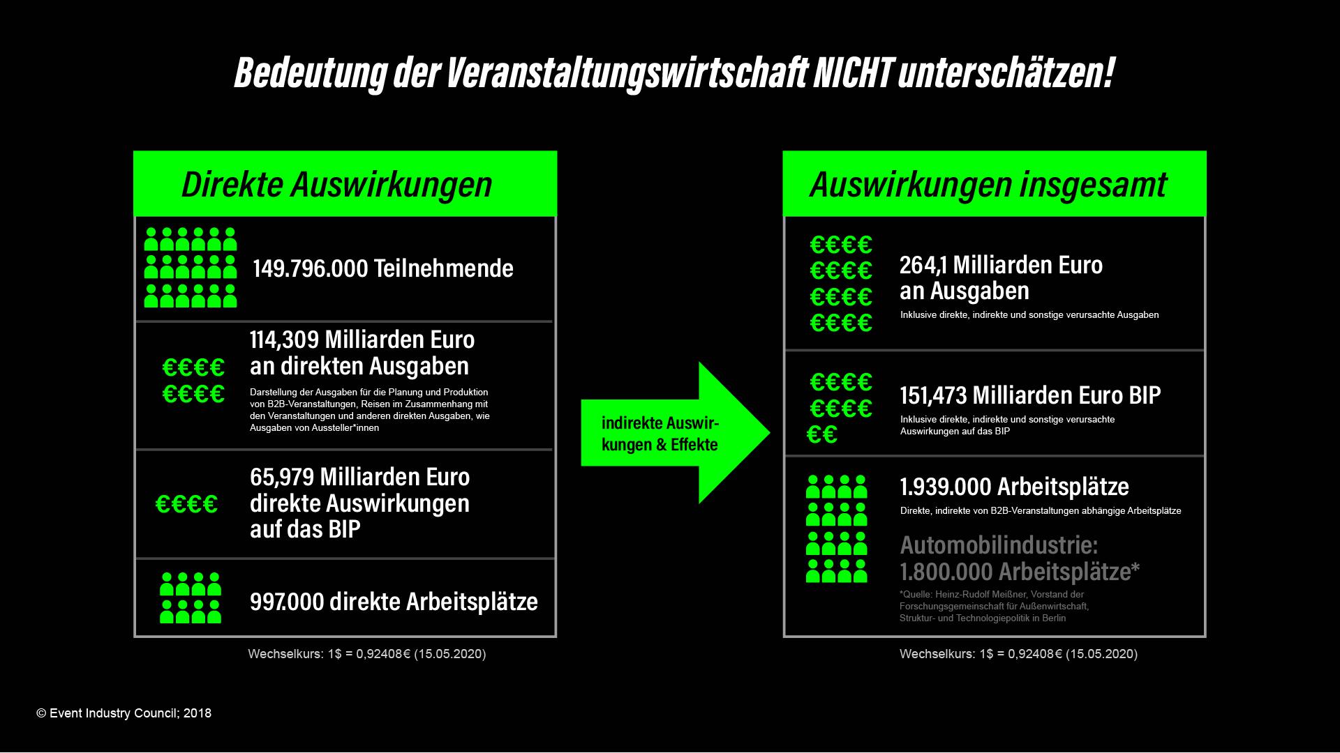 VW_direkte-Auswirkungen-Auswirkungen-gesamt